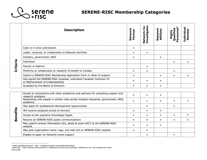 serene-risc-membership-criteria_v11.png (image - 700 x 700 free)